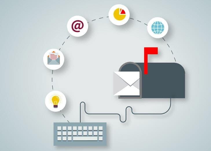 inbox deliverability