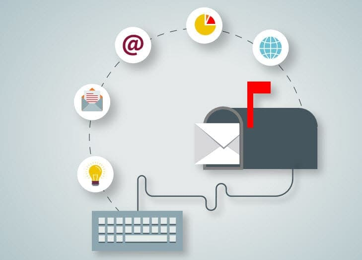 Email Strategies to Drive User Engagement